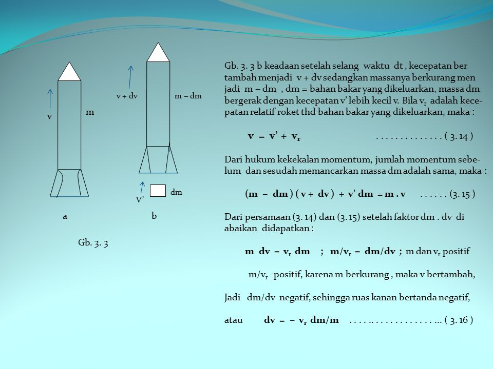 Gb. 3. 3 b keadaan setelah selang waktu dt , kecepatan ber