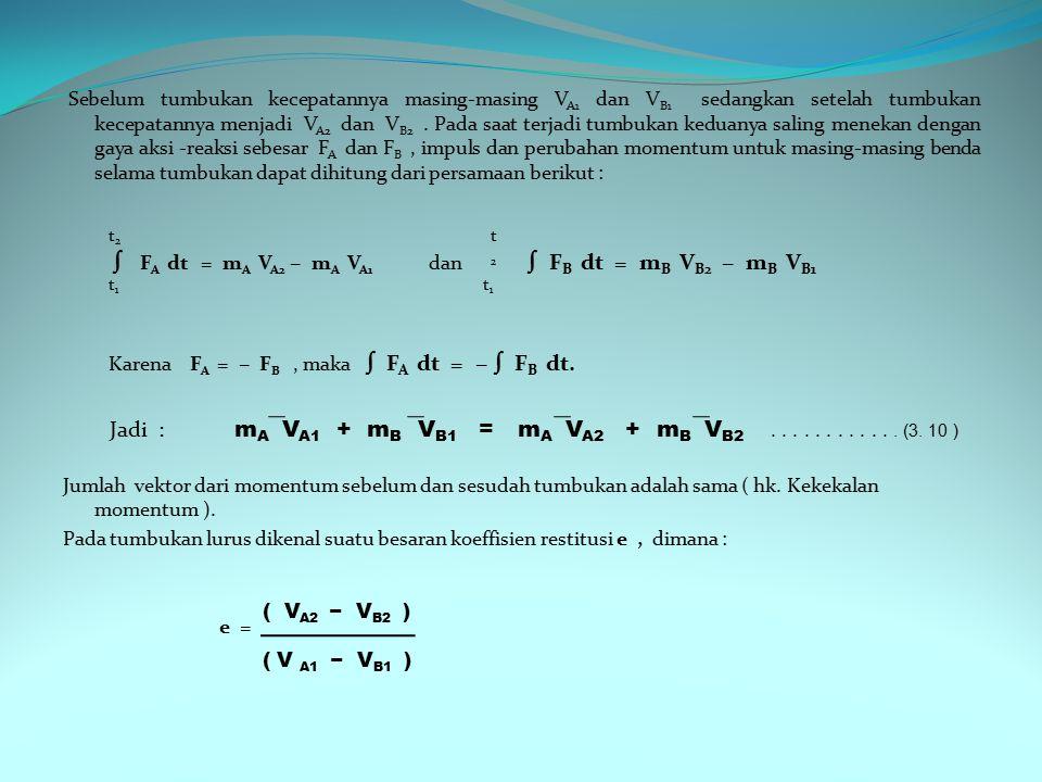 ∫ FA dt = mA VA2 − mA VA1 dan ∫ FB dt = mB VB2 − mB VB1