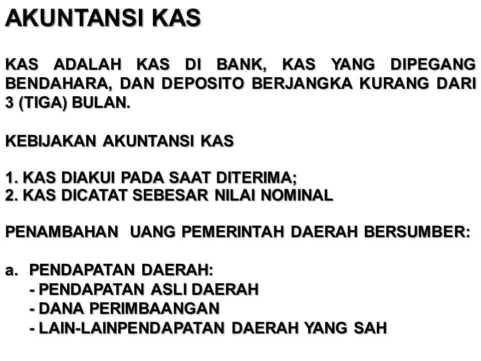 AKUNTANSI KAS KAS ADALAH KAS DI BANK, KAS YANG DIPEGANG BENDAHARA, DAN DEPOSITO BERJANGKA KURANG DARI 3 (TIGA) BULAN.