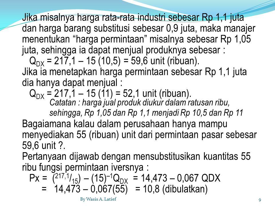 QDX = 217,1 – 15 (10,5) = 59,6 unit (ribuan).