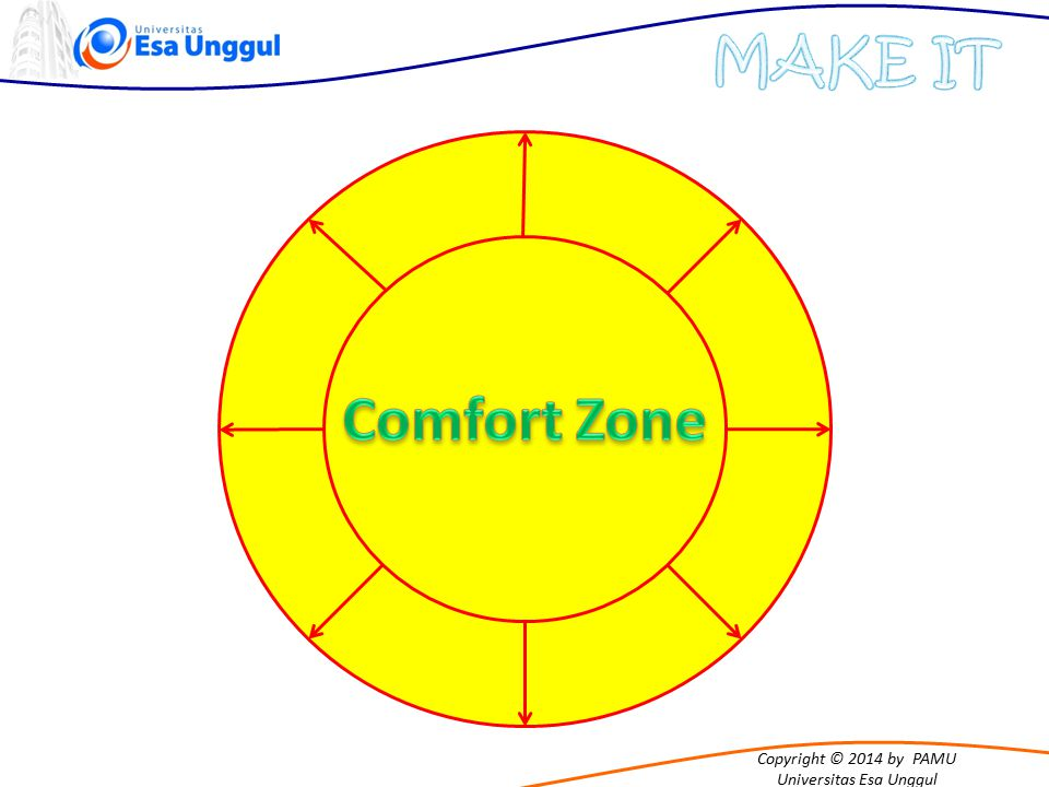 MAKE IT Comfort Zone