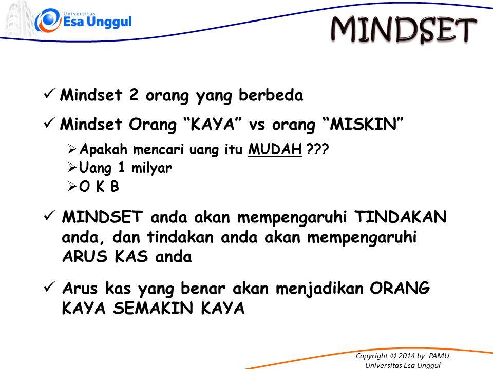 MINDSET Mindset 2 orang yang berbeda