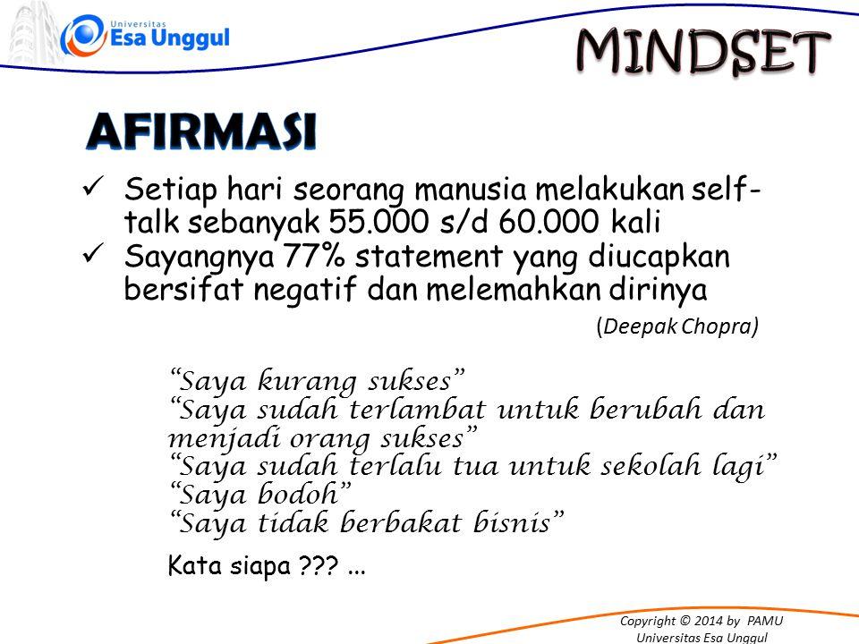MINDSET AFIRMASI. Setiap hari seorang manusia melakukan self-talk sebanyak 55.000 s/d 60.000 kali.