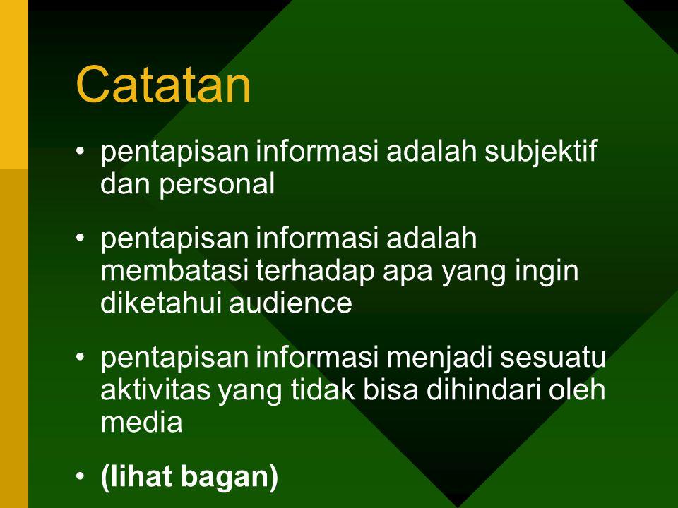 Catatan pentapisan informasi adalah subjektif dan personal