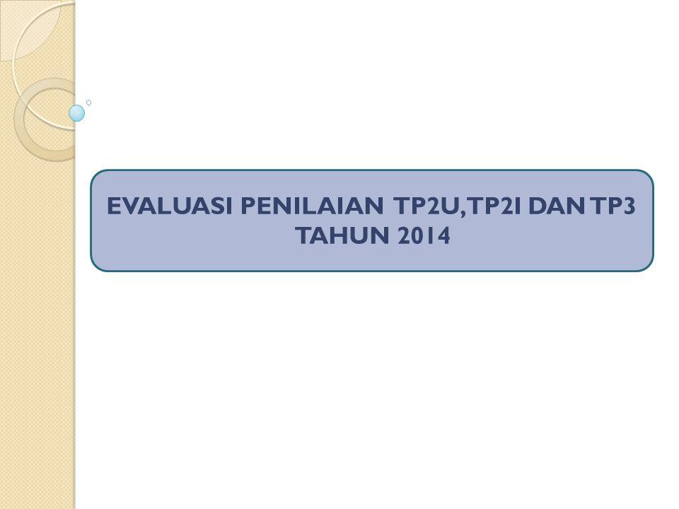 EVALUASI PENILAIAN TP2U,TP2I DAN TP3 TAHUN 2014