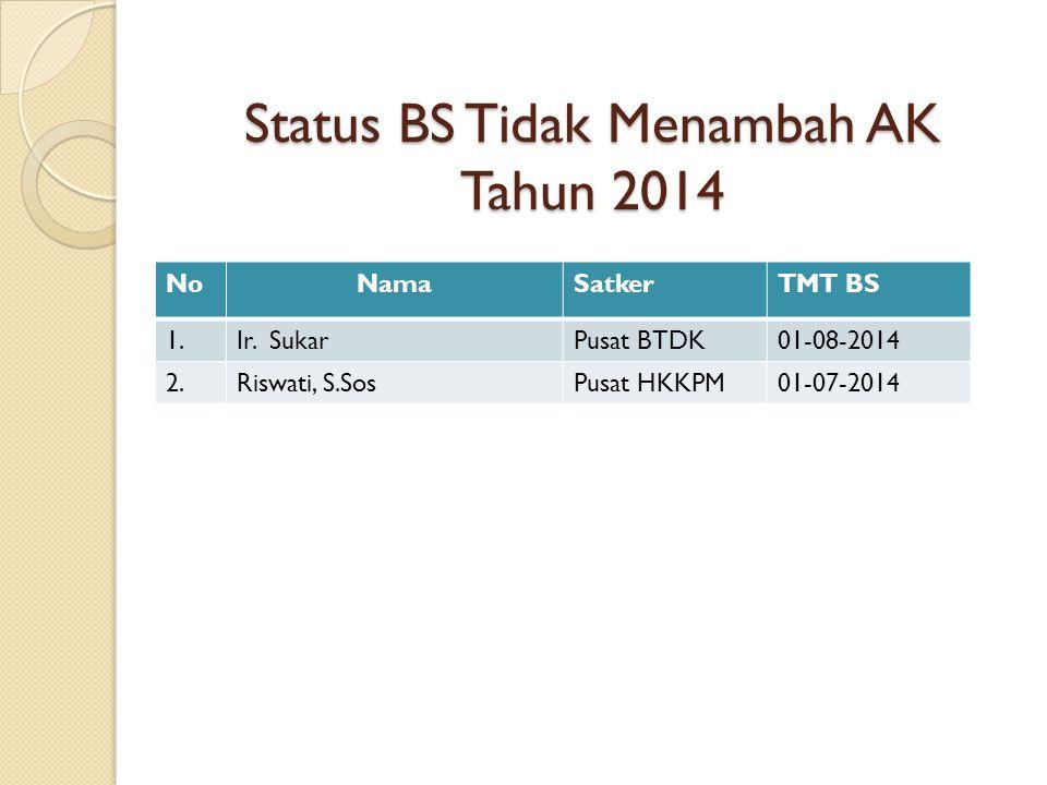Status BS Tidak Menambah AK Tahun 2014