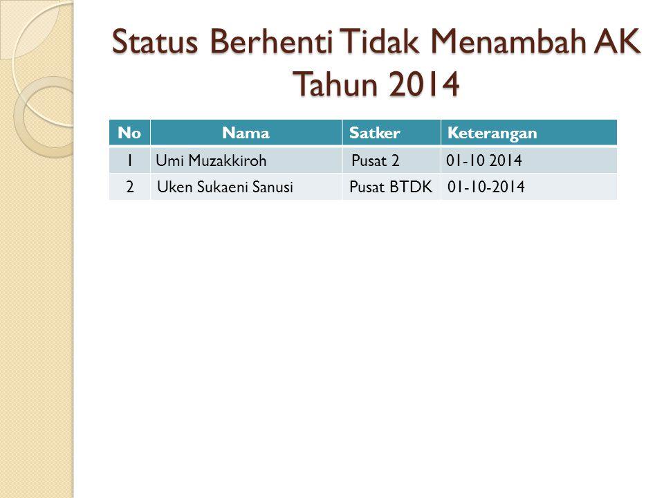 Status Berhenti Tidak Menambah AK Tahun 2014