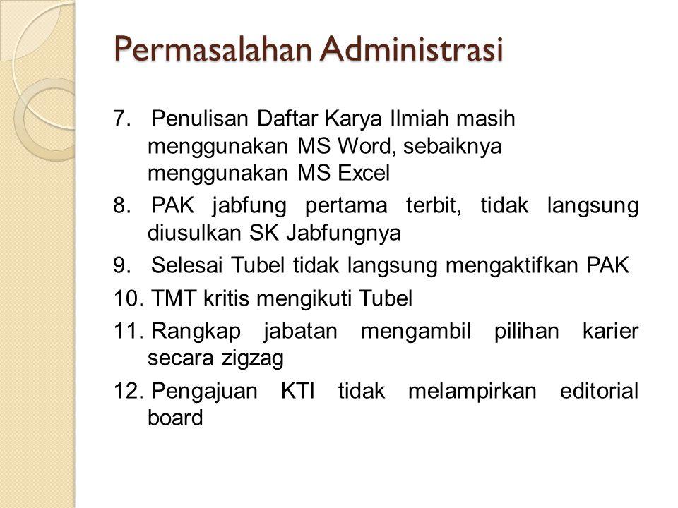 Permasalahan Administrasi