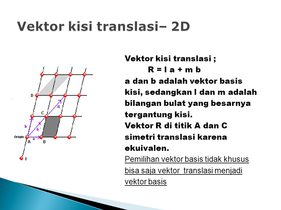 Vektor kisi translasi– 2D