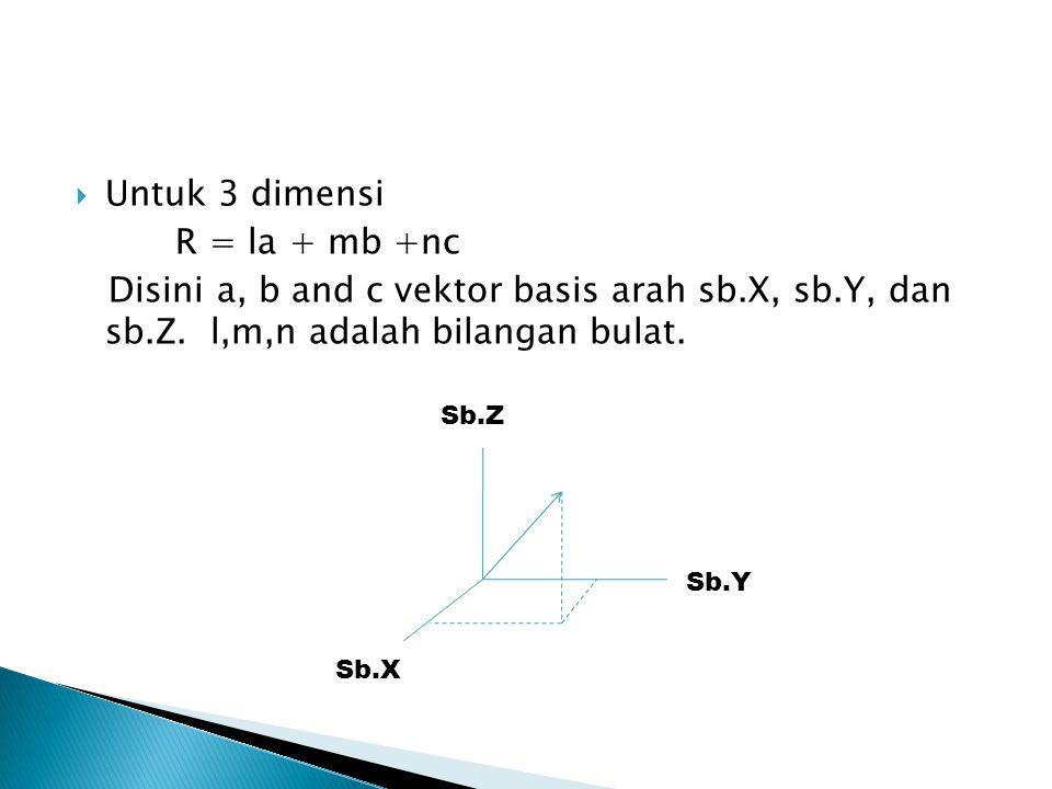 Untuk 3 dimensi R = la + mb +nc