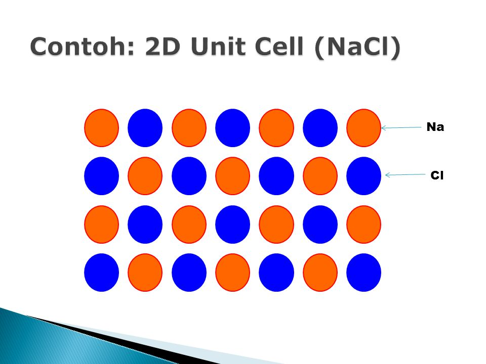 Contoh: 2D Unit Cell (NaCl)