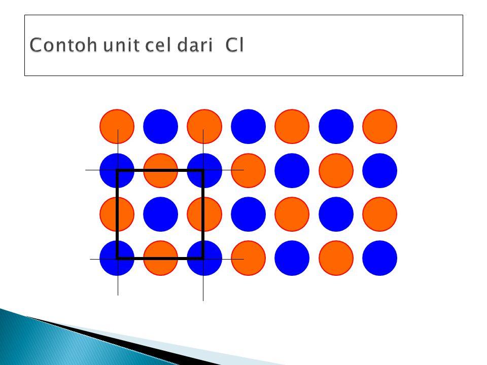 Contoh unit cel dari Cl