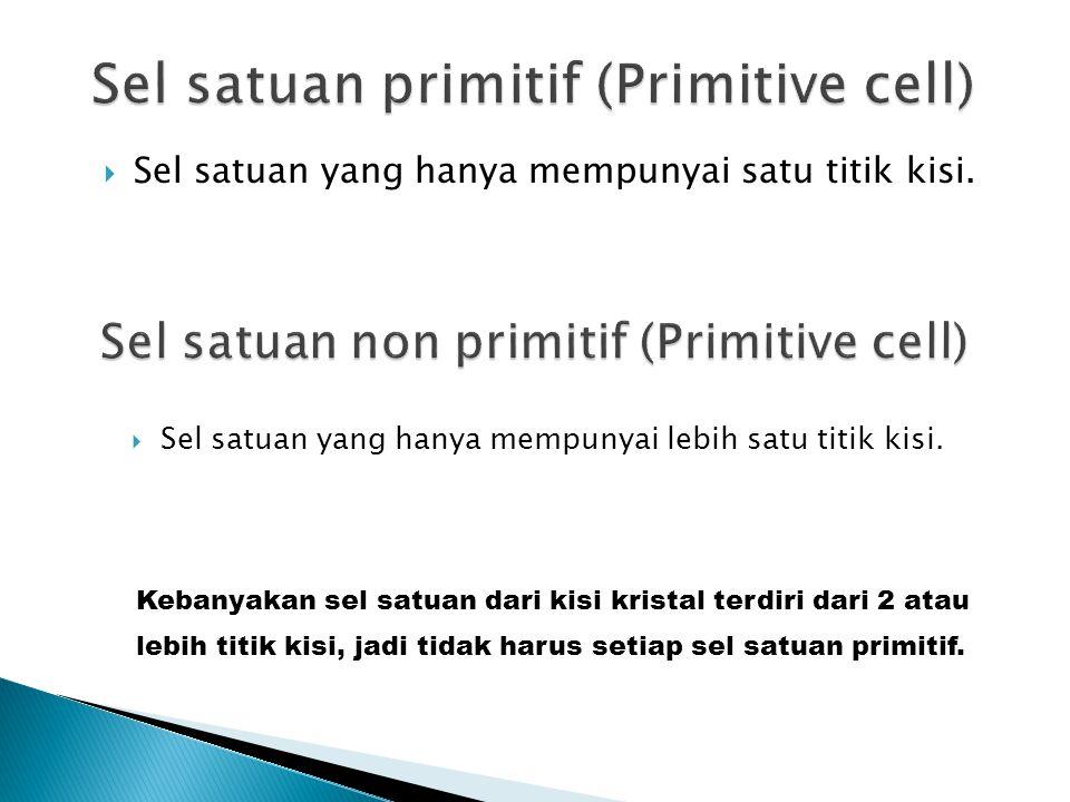 Sel satuan primitif (Primitive cell)