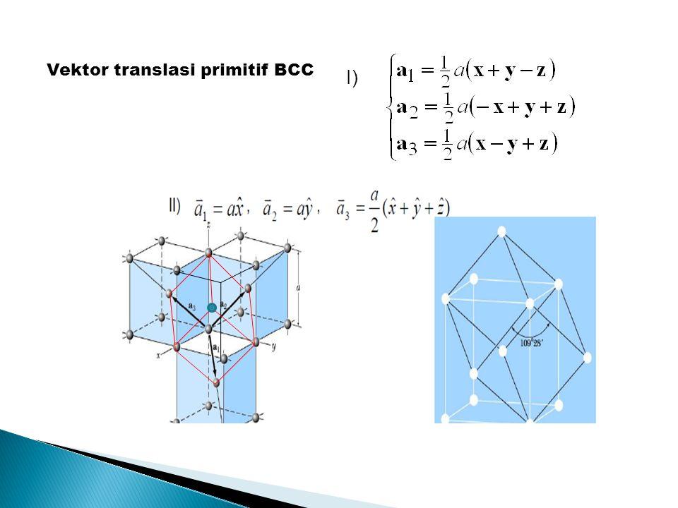 Vektor translasi primitif BCC