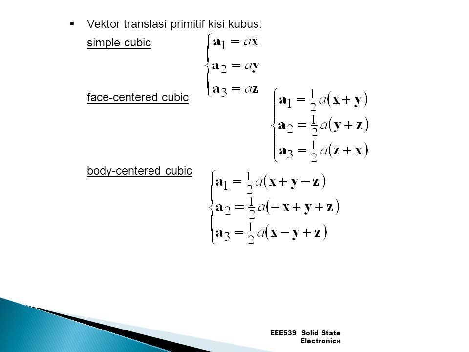 Vektor translasi primitif kisi kubus: simple cubic