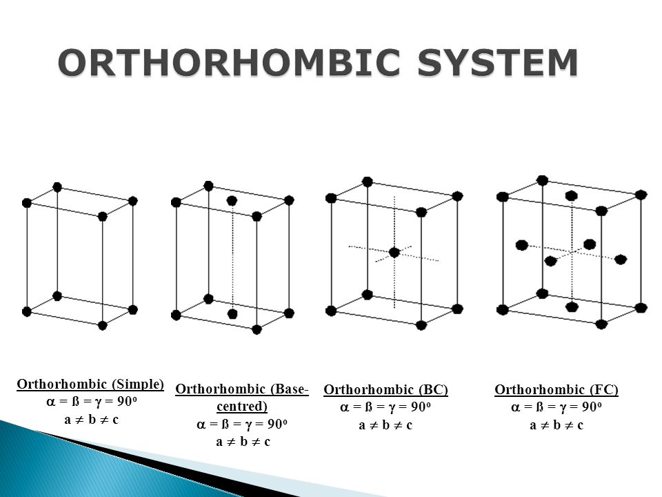 ORTHORHOMBIC SYSTEM Orthorhombic (Simple) a = ß = g = 90o a ¹ b ¹ c