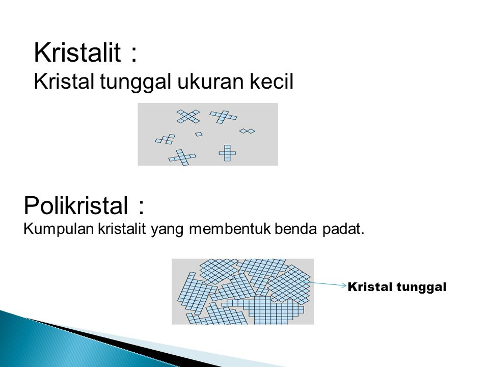 Kristalit : Polikristal : Kristal tunggal ukuran kecil