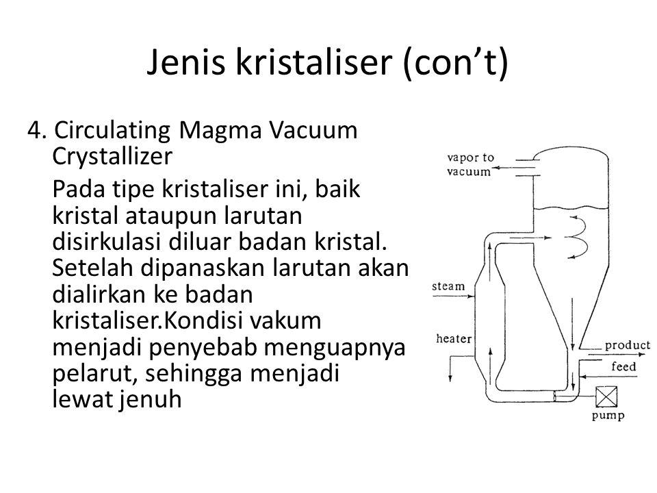 Jenis kristaliser (con't)