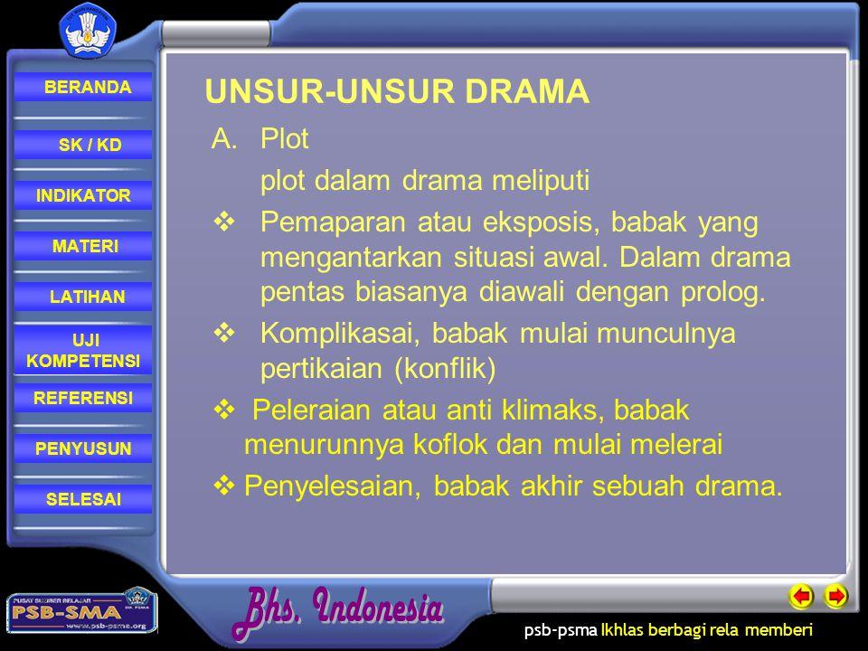 UNSUR-UNSUR DRAMA Plot plot dalam drama meliputi