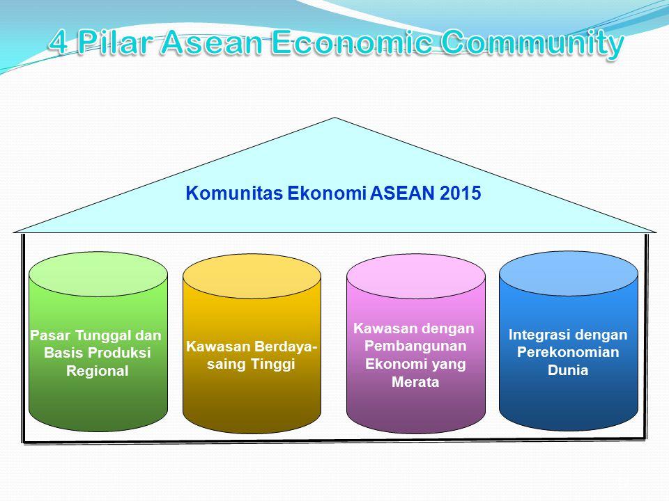 4 Pilar Asean Economic Community Komunitas Ekonomi ASEAN 2015