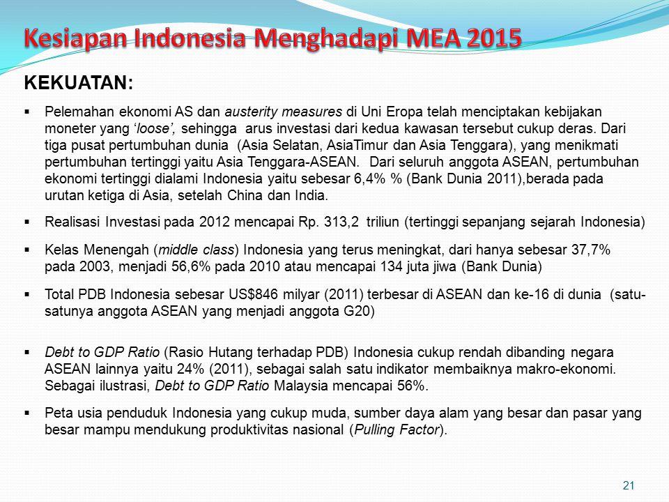 Kesiapan Indonesia Menghadapi MEA 2015