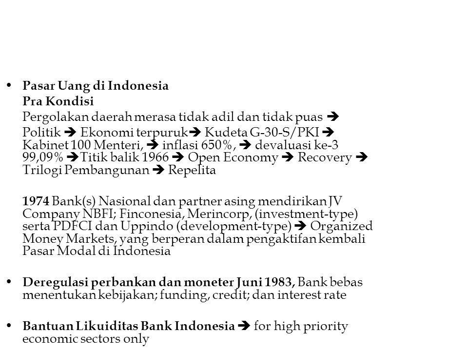 Pasar Uang di Indonesia