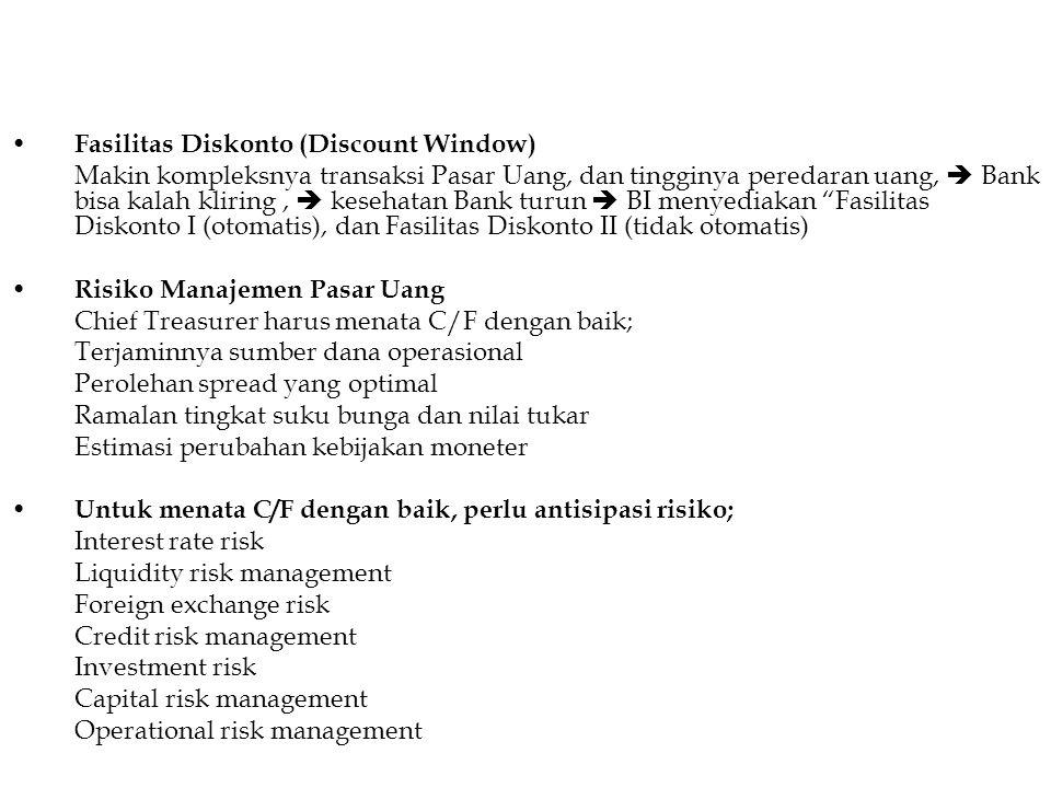 Fasilitas Diskonto (Discount Window)