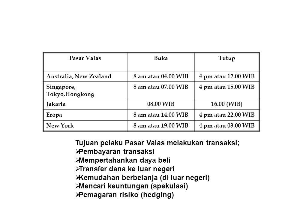 Tujuan pelaku Pasar Valas melakukan transaksi; Pembayaran transaksi