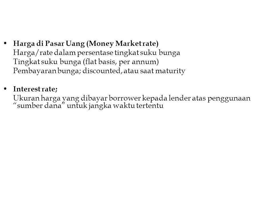 Harga di Pasar Uang (Money Market rate)