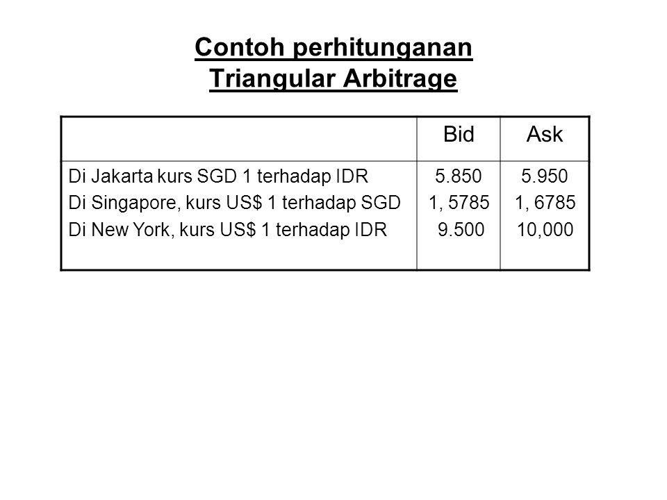 Contoh perhitunganan Triangular Arbitrage
