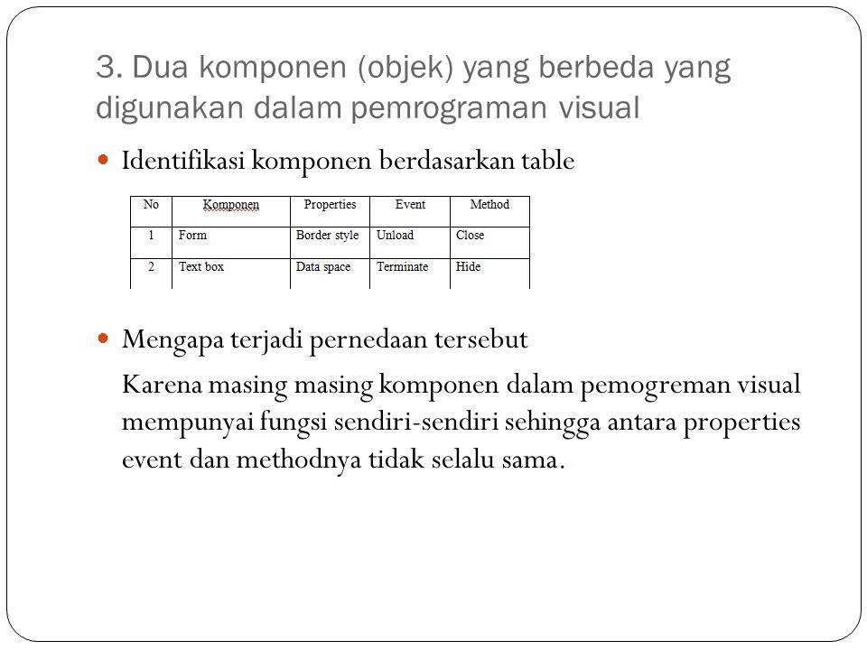3. Dua komponen (objek) yang berbeda yang digunakan dalam pemrograman visual