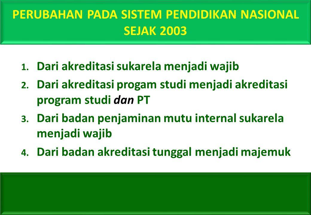 PERUBAHAN PADA SISTEM PENDIDIKAN NASIONAL SEJAK 2003