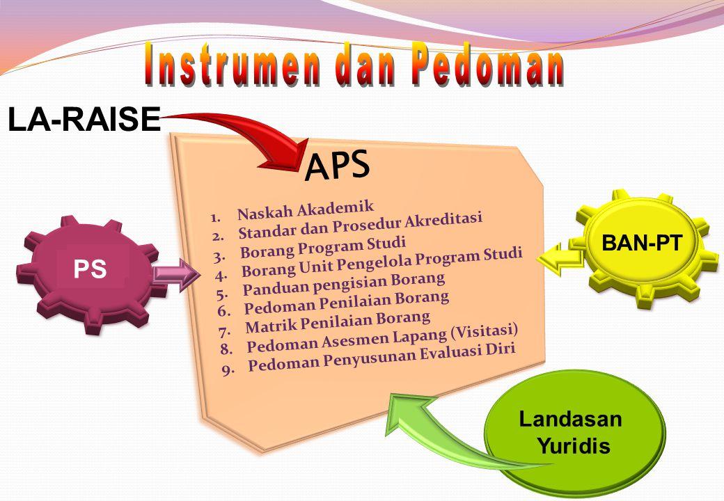 APS LA-RAISE Instrumen dan Pedoman BAN PT IPT PS BAN-PT