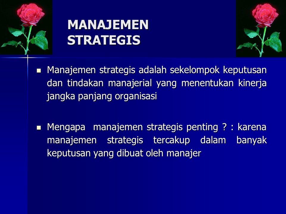 MANAJEMEN STRATEGIS Manajemen strategis adalah sekelompok keputusan dan tindakan manajerial yang menentukan kinerja jangka panjang organisasi.