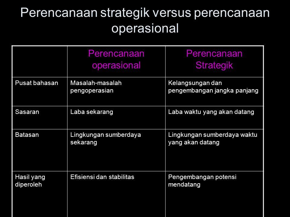 Perencanaan strategik versus perencanaan operasional