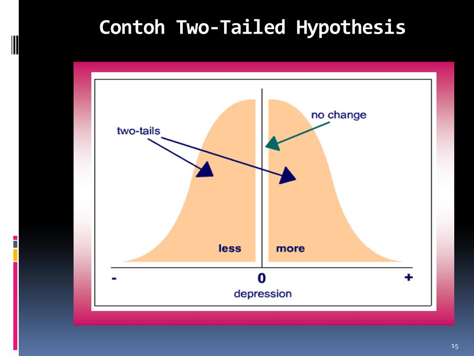 Contoh Two-Tailed Hypothesis