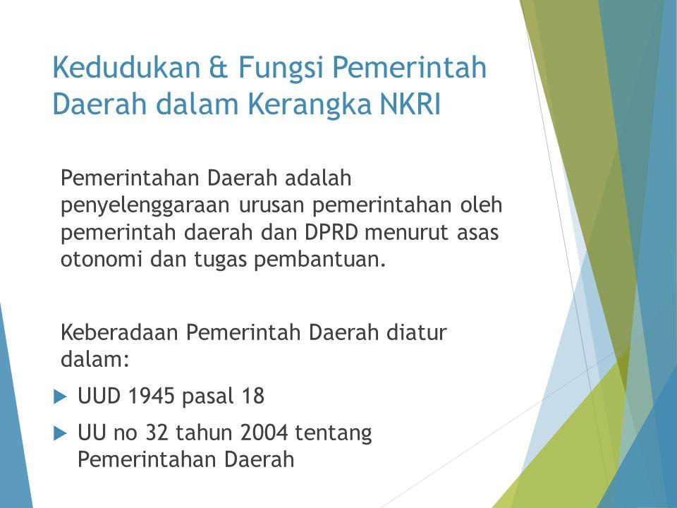 Kedudukan & Fungsi Pemerintah Daerah dalam Kerangka NKRI
