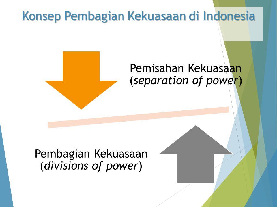 Konsep Pembagian Kekuasaan di Indonesia