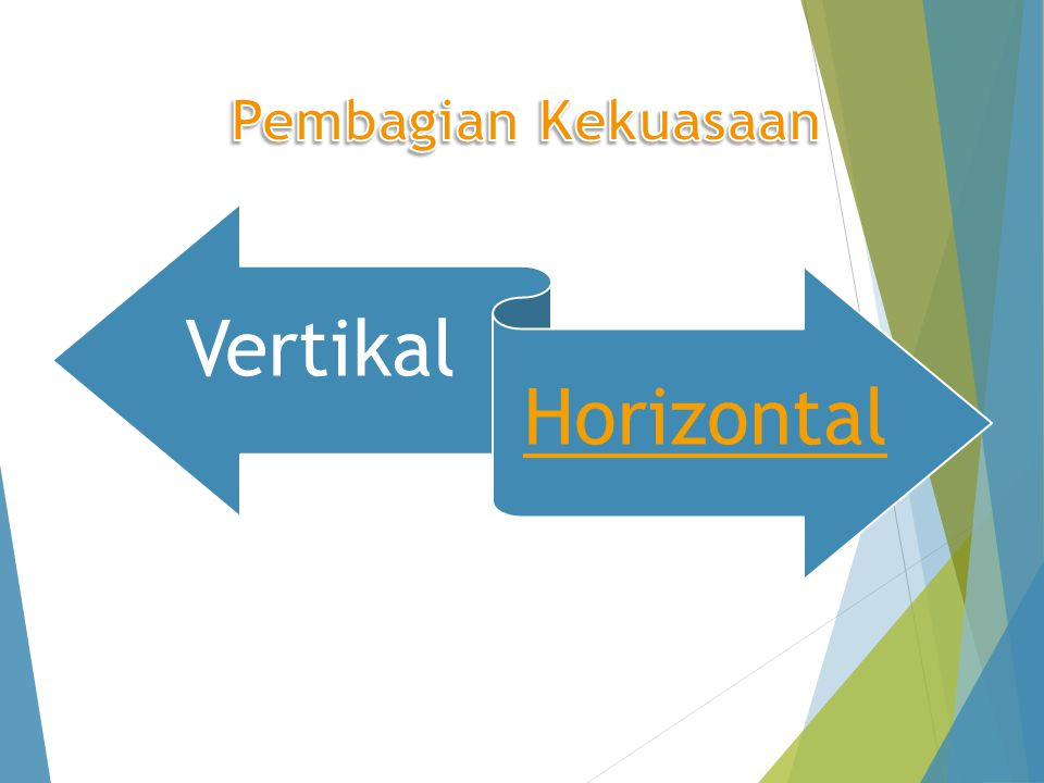 Vertikal Horizontal Pembagian Kekuasaan