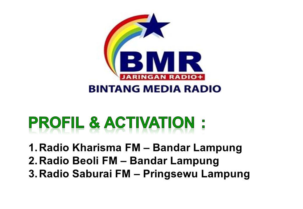 Profil & activation : Radio Kharisma FM – Bandar Lampung