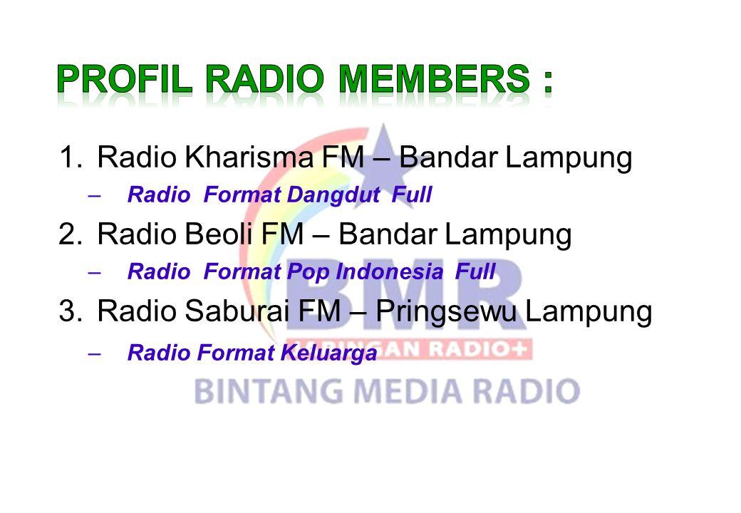 Profil radio members : Radio Kharisma FM – Bandar Lampung