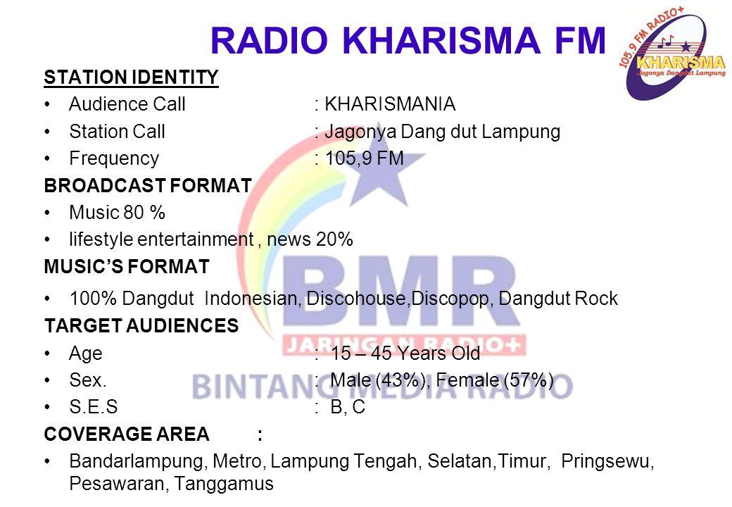 RADIO KHARISMA FM STATION IDENTITY Audience Call : KHARISMANIA