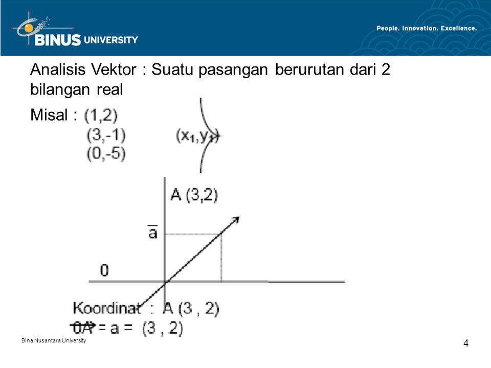 Analisis Vektor : Suatu pasangan berurutan dari 2 bilangan real