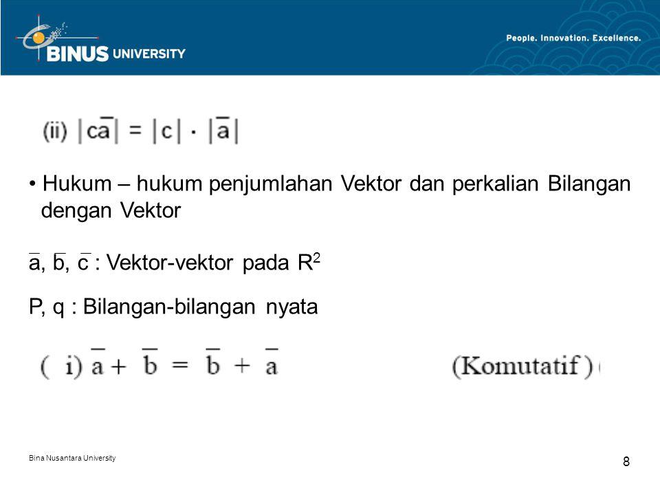 Hukum – hukum penjumlahan Vektor dan perkalian Bilangan dengan Vektor