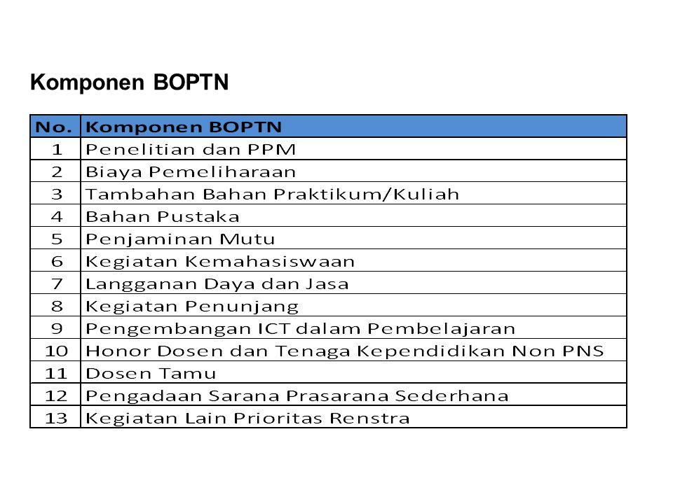 Komponen BOPTN