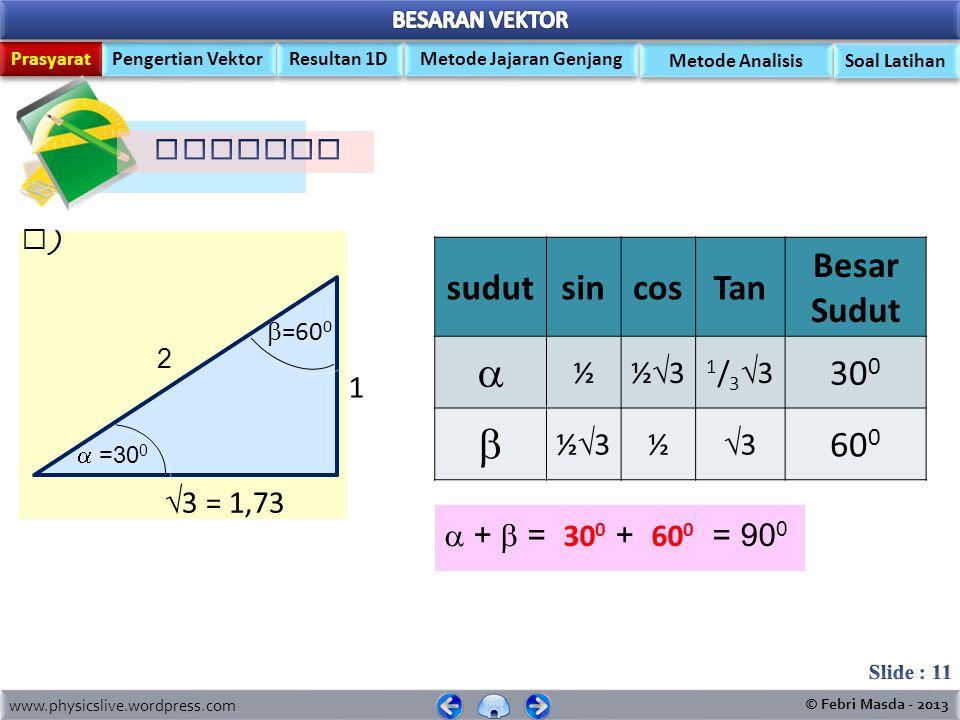   sudut sin cos Tan Besar Sudut 300 600 ½ ½3 1/33 3 1 3 = 1,73