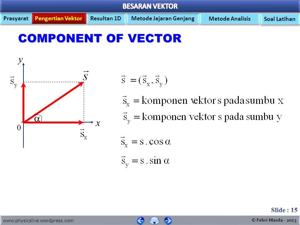 COMPONENT OF VECTOR y x 