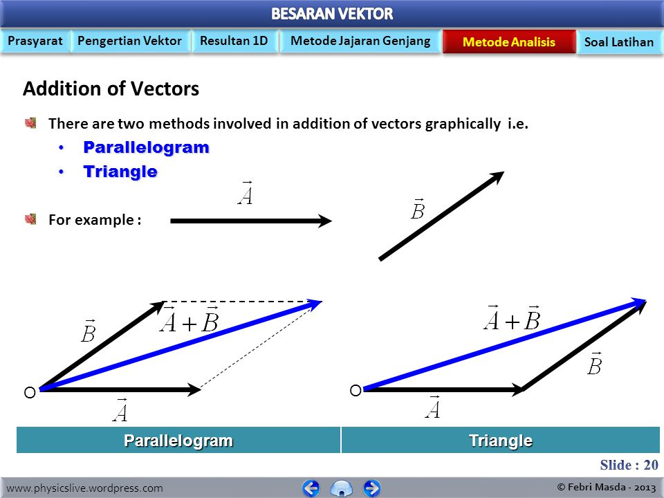 Addition of Vectors There are two methods involved in addition of vectors graphically i.e. Parallelogram.