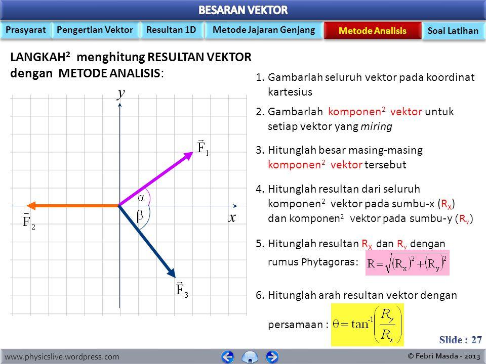 y x LANGKAH2 menghitung RESULTAN VEKTOR dengan METODE ANALISIS: