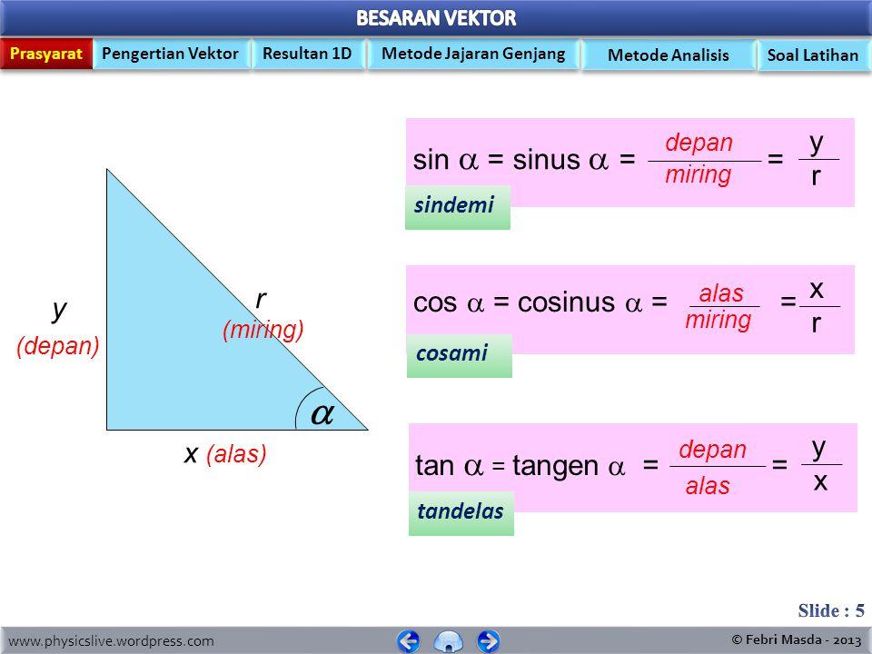  y sin  = sinus  = = r x cos  = cosinus  = = y r y